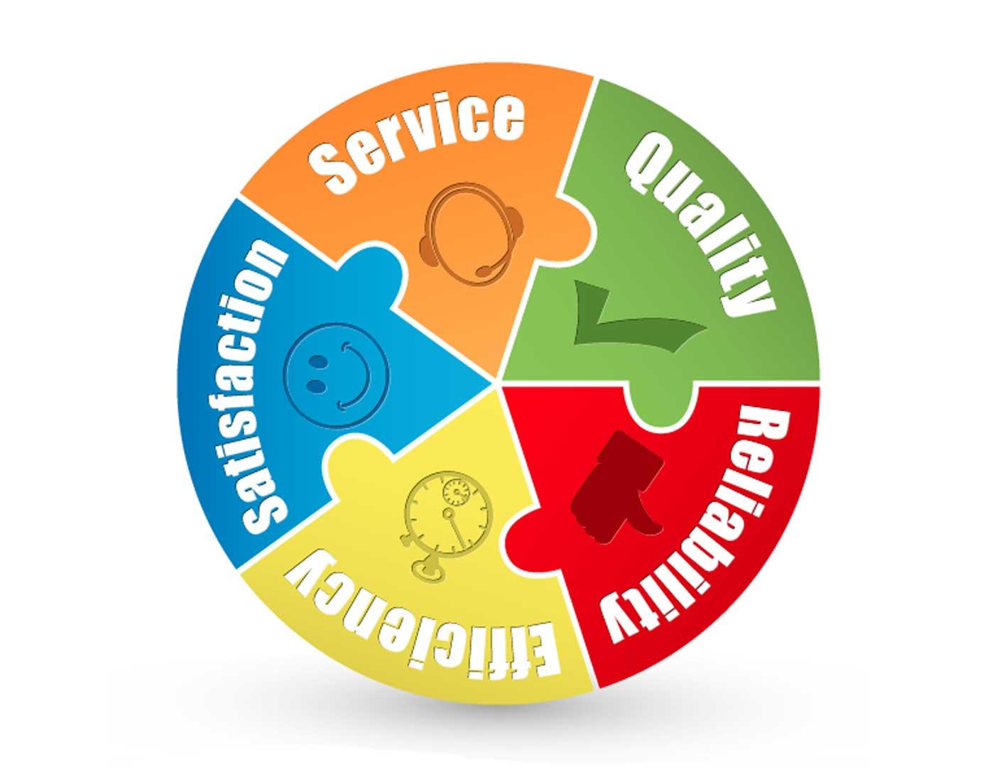 Mobile Automotive Repair Service Okc Reliable